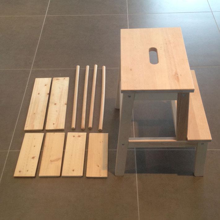 Tabouret Ikea Montessori Idée Pour La Maison Et Cuisine
